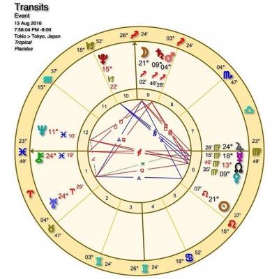 新しい占星術ソフトがアメリカから届きました。パソコンにインストールが完了した瞬間のチャート。占星術の星、キロンがアセンダントに合で木星とオポ。オーブ0度。月、土星、火星は9ハウスでいて座。探究心を加速する配置。しばらくこのソフトでいろんなチャート作ってみます。ちなみにこのホロスコープは、iPhoneのアストロゴールドで出しています。 - from Instagram